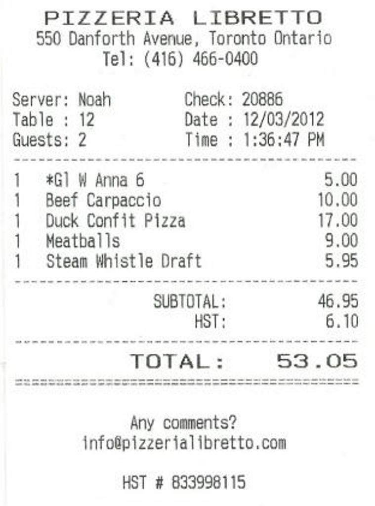 pizzeria libretto danforth the lunch bill pizzeria libretto danforth ...